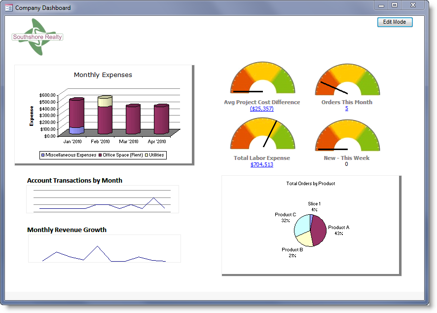 Dashboard Builder For Microsoft Access Create Amazing Dashboards - Company dashboard template free