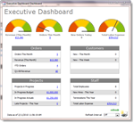 Access database dashboard