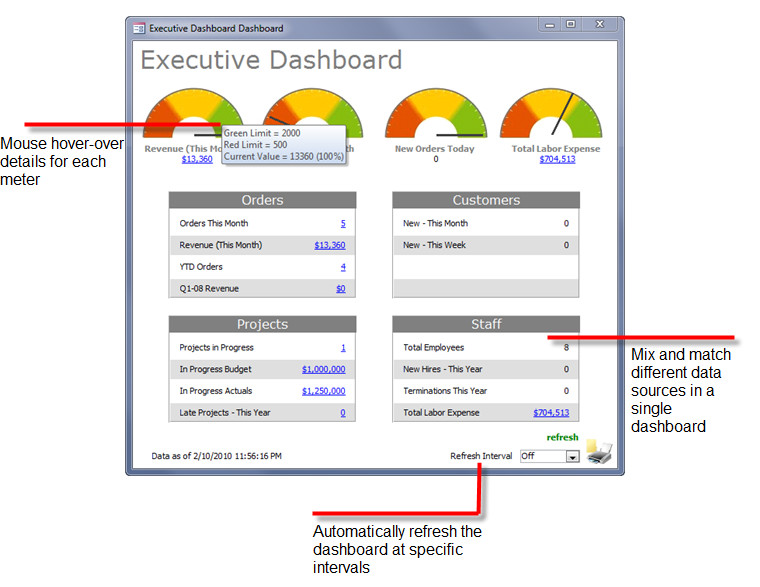Microsoft Access Data Dashboards Opengate Software Inc