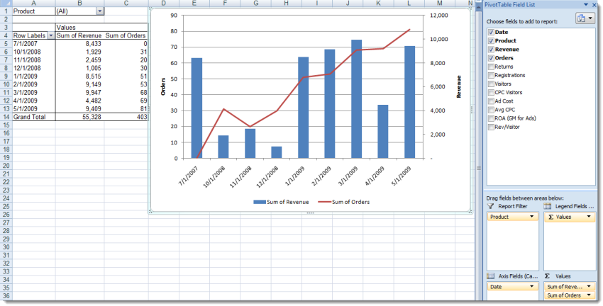 What is microsoft excel used for a brief introduction opengate excel pivot table and pivot chart ccuart Images